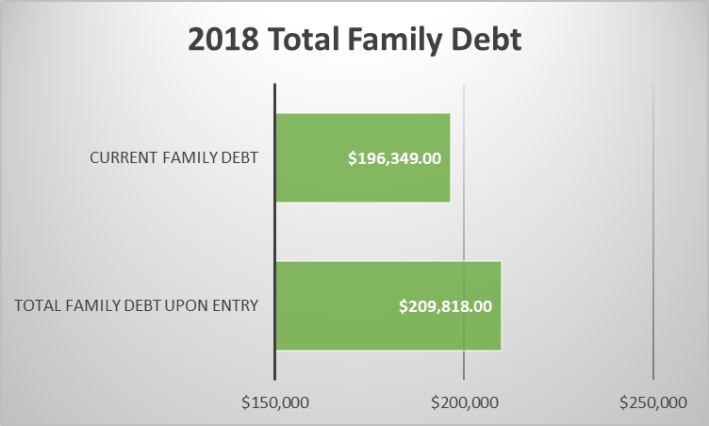 Debt (11.19.18)